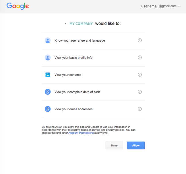 Authentication PermissionsGoogle.png.001
